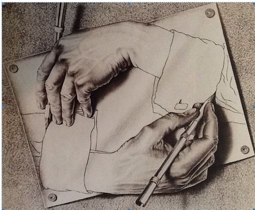 Drawing Hands by M C Esher.